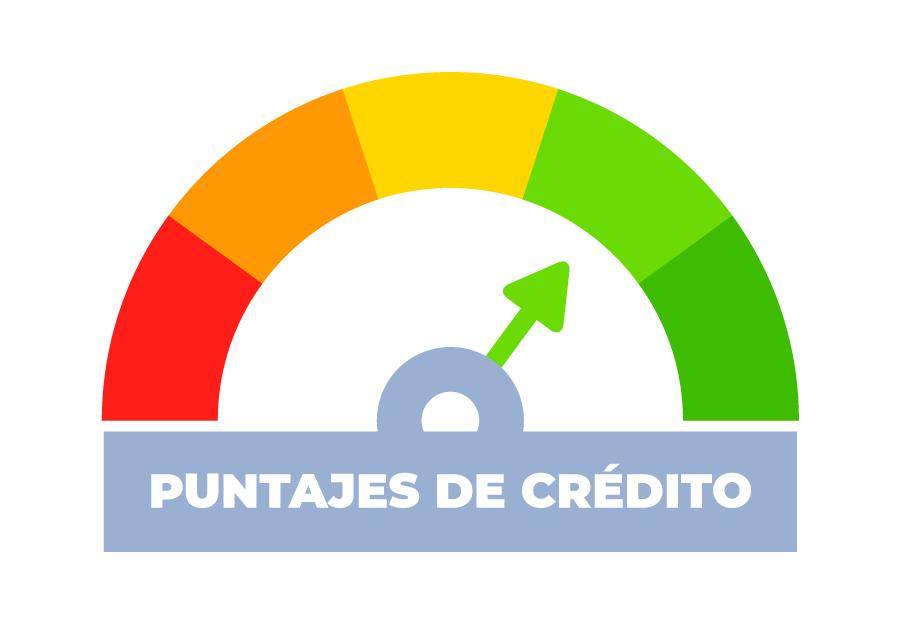El score de puntaje de crédito